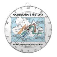 Gondwana's History Biogeography In Perspective Dartboards