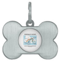 Gondwana's History Biogeography In Perspective Pet ID Tags