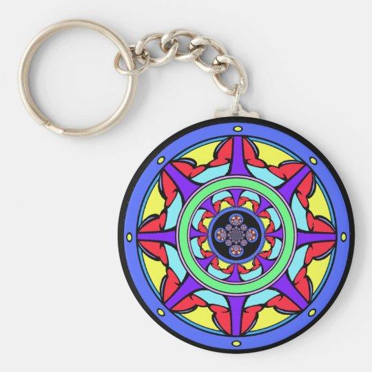 Good Fortune Wheel Keychain