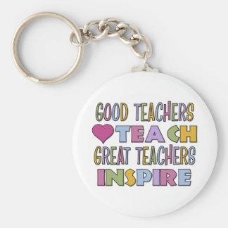 Good Teachers Teach Basic Round Button Keychain