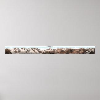 GORNERGRAT Swiss Alps Panorama 360° Poster