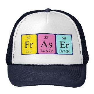 Gorra del nombre de la tabla periódica de Fraser