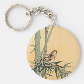 Gorriones en el árbol de bambú de Ohara Koson Llavero Redondo Tipo Pin