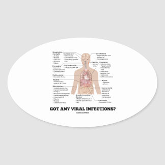Got Any Viral Infections? Anatomical Health Oval Sticker