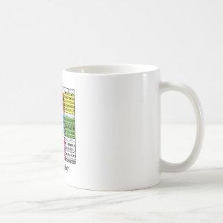 Got Fabric? Coffee Mug