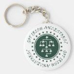 Got Irish Ancestors? Keychain