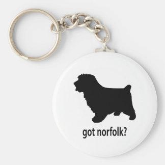 Got Norfolk Terrier Keychain