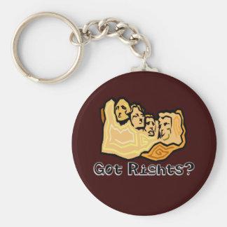 Got Rights? Keychain