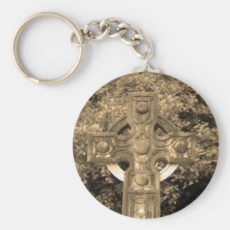 Gothic Cross Key Chains