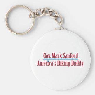 Gov. Mark Sanford Basic Round Button Keychain