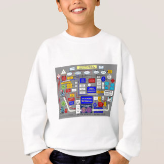 Government Health Care System Sweatshirt