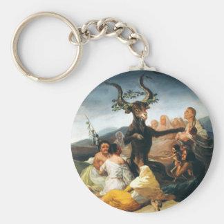 Goya Witches Sabbath Key Chain