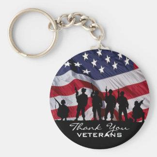 Gracias los veteranos llavero redondo tipo pin