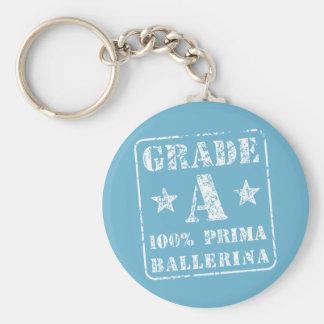 Grade A Prima Ballerina Keychains