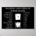Graduación y probabilidades de las manos de póker posters