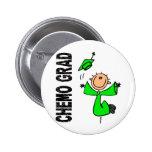 GRADUADO 1 (linfoma de la verde lima CHEMO de Non- Pin