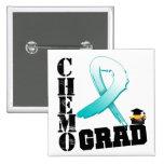 Graduado de Chemo del cáncer de cuello del útero Pin