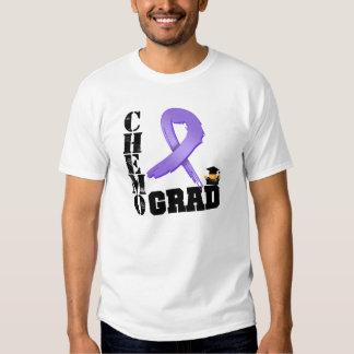 Graduado de Chemo del linfoma de Hodgkin Remeras