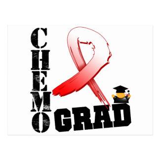 Graduado oral de Chemo del cáncer Postales