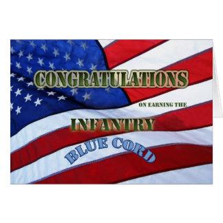 Graduation Turning Blue ceremony Blue Cord Greeting Card