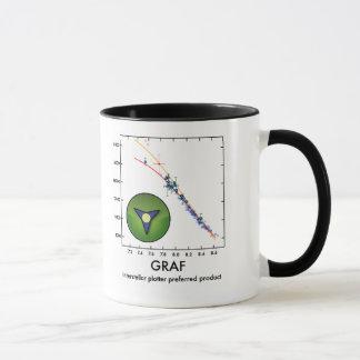 Graf plotters mug
