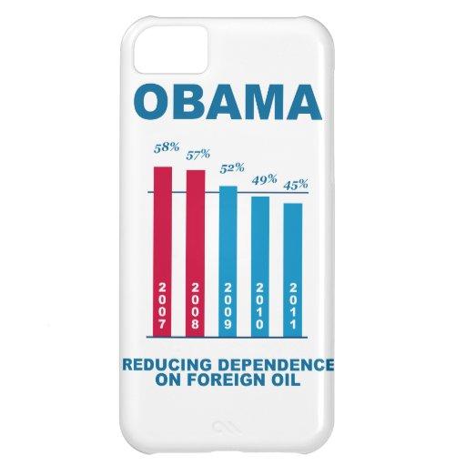 Gráfico de la independencia del aceite de Obama