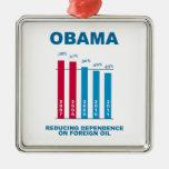 Gráfico de la independencia del aceite de Obama Ornamento De Navidad