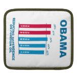 Gráfico de la independencia del aceite de Obama Mangas De iPad