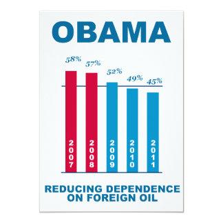"""Gráfico de la independencia del aceite de Obama Invitación 5"""" X 7"""""""