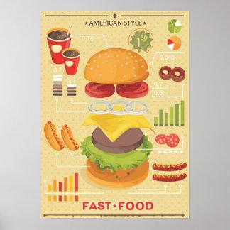 Gráfico de los alimentos de preparación rápida Inf Póster