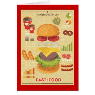 Gráfico de los alimentos de preparación rápida Inf Tarjetón