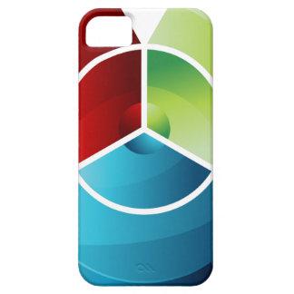 Gráfico de sectores dividido extracto iPhone 5 carcasa