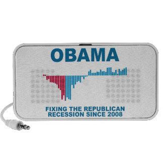 Gráfico del crecimiento de empleo de Obama iPod Altavoces