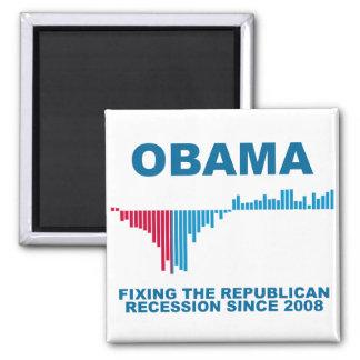 Gráfico del crecimiento de empleo de Obama Imán Cuadrado