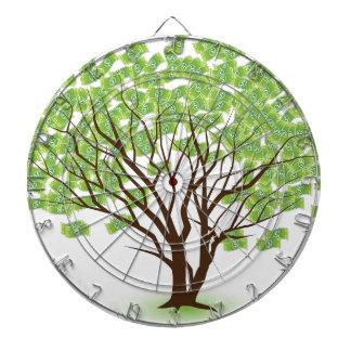 Gráfico financiero del crecimiento del árbol del