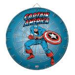 Gráfico retro del precio de capitán América