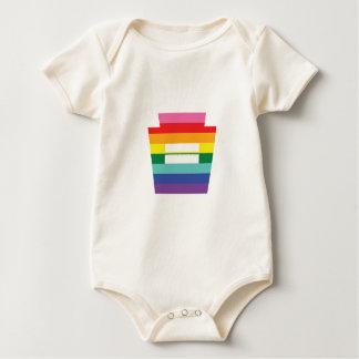 Gráfico trapezoidal del arco iris de la igualdad mameluco