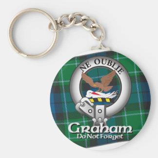 Graham Clan Keychains