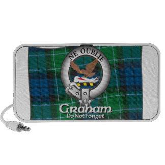 Graham Clan Travel Speaker