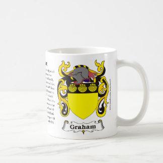 Graham Family Coat of Arms Mug