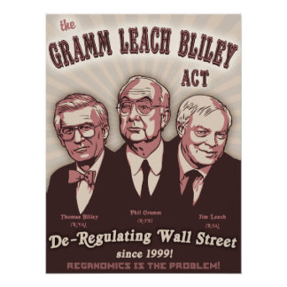 Gramm Leach Bliley Act Posters