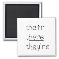 Grammar Magnetic Magnet