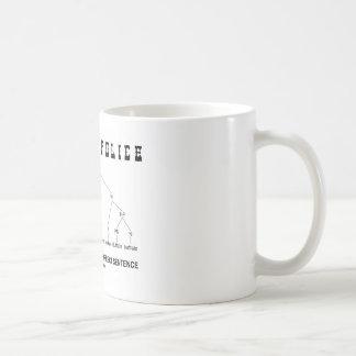 Grammar Police (Buffalo 8 Times Correct Sentence) Mugs
