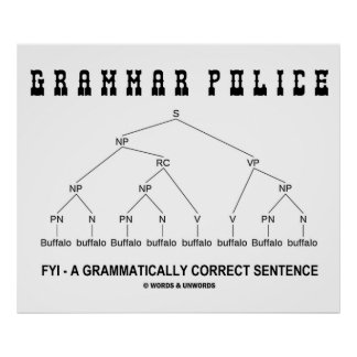 Grammar Police Buffalo 8 Times Correct Sentence Posters