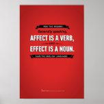 Grammarly Affect/Effect Poster