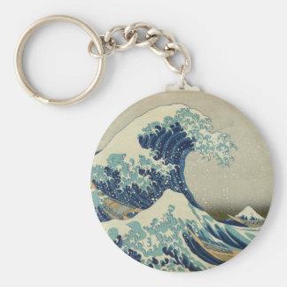 Gran llavero de la onda