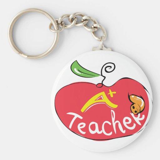 gran manzana del profesor con llavero del gusano