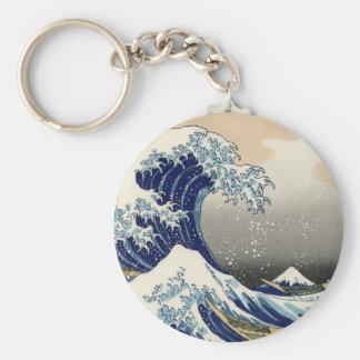 Gran onda de Kanagawa Llavero