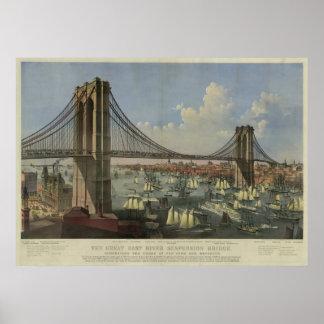 Gran puente colgante de East River Poster