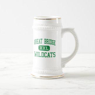 Gran puente - gatos monteses - alto - Chesapeake Taza De Café